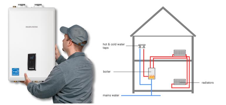 costo installazione caldaia: guida ai prezzi del servizio